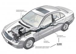 Mercedes-Benz E320 BLUETEC diesel