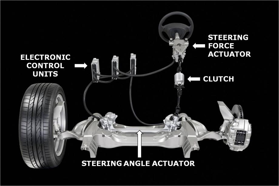 2014 AJAC Tech Awards Infiniti Direct Adaptive Steering (DAS)