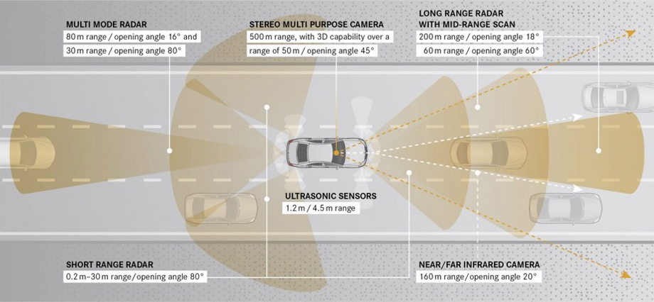 2014 AJAC Tech Awards Mercedes-Benz Intelligent Drive